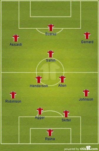 Antatt Liverpool formasjon vs. Norwich